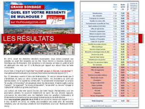 RESULTATS_Enquete_Ressenti_2019_2013